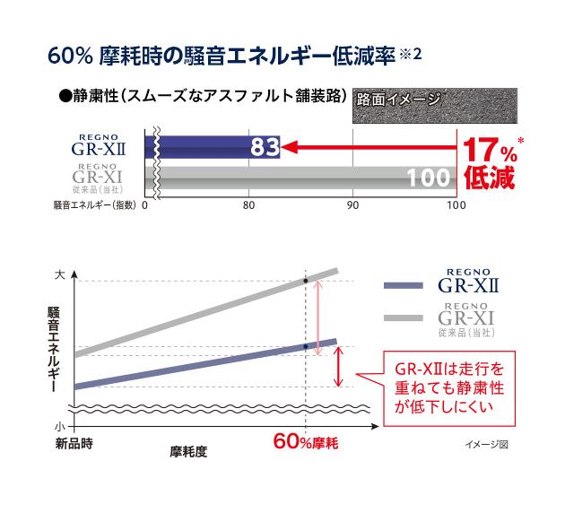騒音エネルギー低減率_02